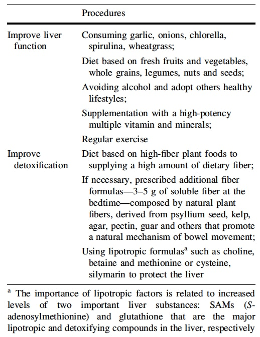 candida-liver-detox.jpg