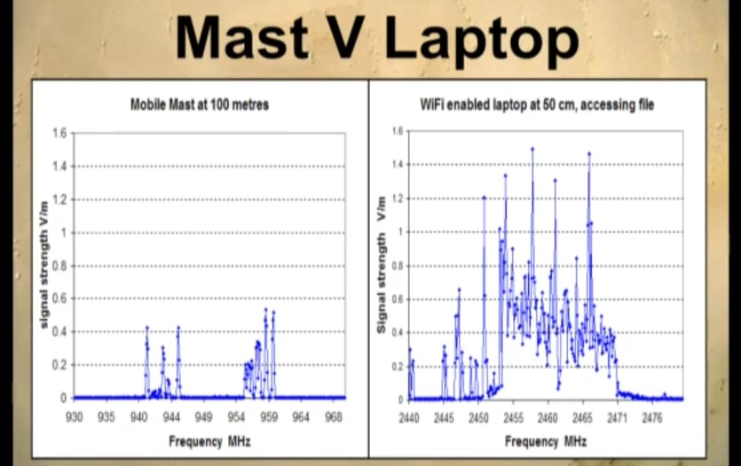 mast-vs-laptop