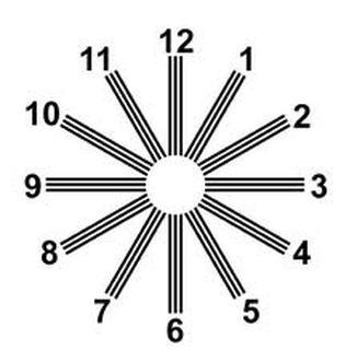 astigmatism-wheel