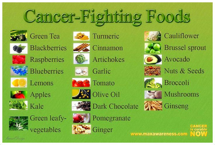 Elemental Diets For Cancer Patients